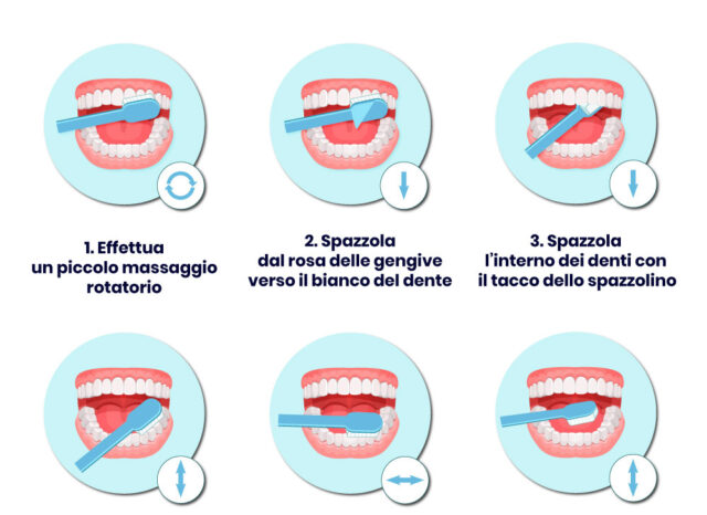 Come lavarsi i denti: istruzioni passo passo